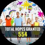 total-hopes